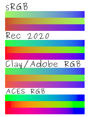 Basiccolormanagement gradientsin4spaces v2.png