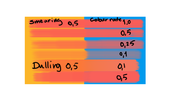 Krita 2 9 brushengine colorrate 04.png