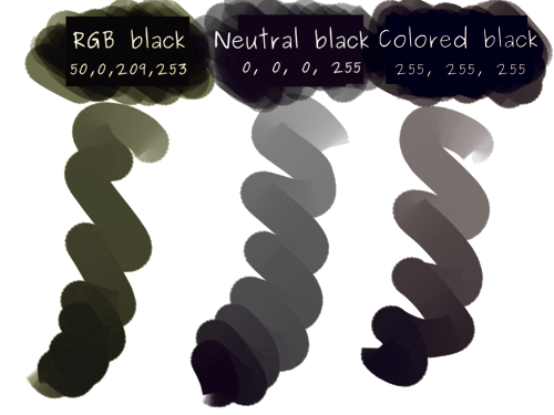 File:Cmyk black differences.png