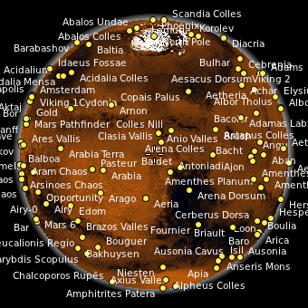 Marble-Planet-Mars.png