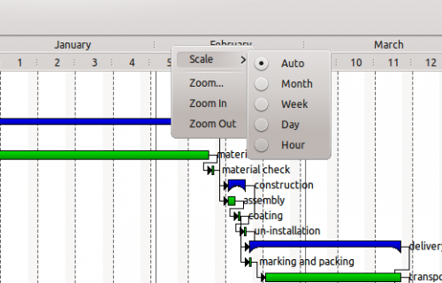 Kplatoengineering to order project tutorialexecuting kde kplato gantt3g ccuart Images
