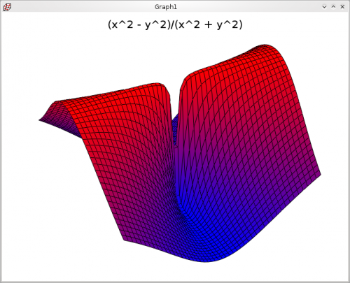 3D plot of a surface with a singularity at the origin.