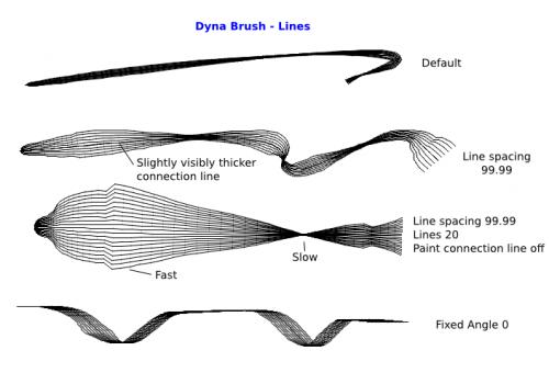 Line Art Krita : Krita tutorial kde userbase wiki