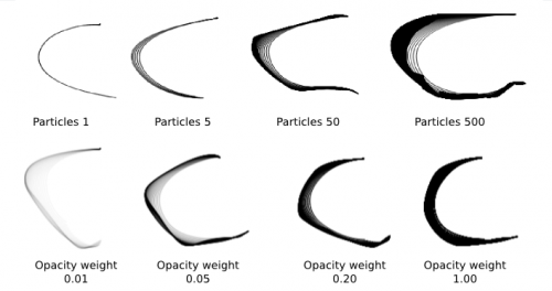 Single Weight Line Art Tutorial : Krita tutorial kde userbase wiki