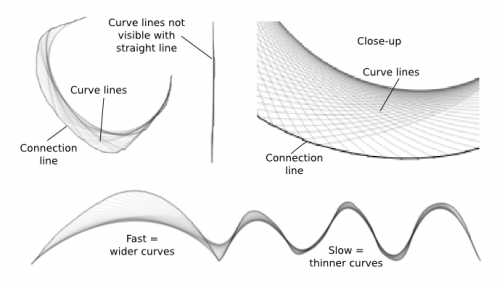 Drawing Smooth Curved Lines In Photo : Krita tutorial kde userbase wiki