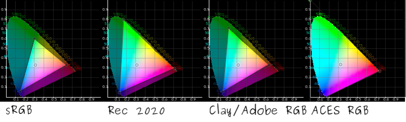 Basiccolormanagement compare4spaces.png