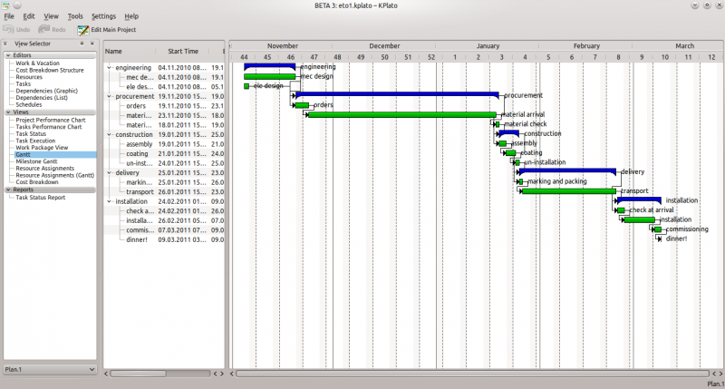 Kplatoengineering to order project tutorialexecuting kde kplato gantt1g ccuart Images